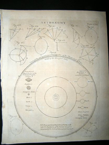 Astronomy C1790 Antique Print. Magniture of Planetary Orbits 71 | Albion Prints